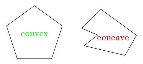 convex_concave